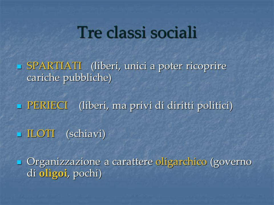 Tre classi sociali SPARTIATI (liberi, unici a poter ricoprire cariche pubbliche) SPARTIATI (liberi, unici a poter ricoprire cariche pubbliche) PERIECI
