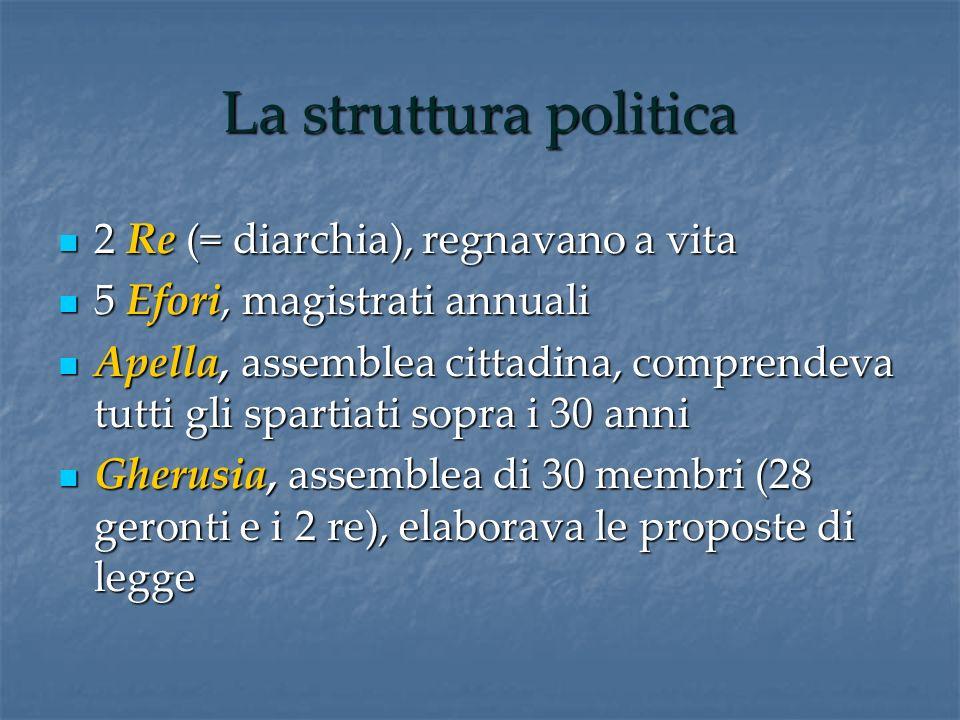 La struttura politica 2 Re (= diarchia), regnavano a vita 2 Re (= diarchia), regnavano a vita 5 Efori, magistrati annuali 5 Efori, magistrati annuali