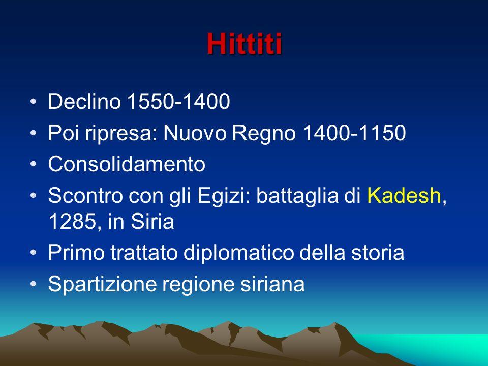 Hittiti Declino 1550-1400 Poi ripresa: Nuovo Regno 1400-1150 Consolidamento Scontro con gli Egizi: battaglia di Kadesh, 1285, in Siria Primo trattato