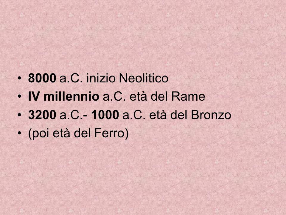 8000 a.C. inizio Neolitico IV millennio a.C. età del Rame 3200 a.C.- 1000 a.C. età del Bronzo (poi età del Ferro)
