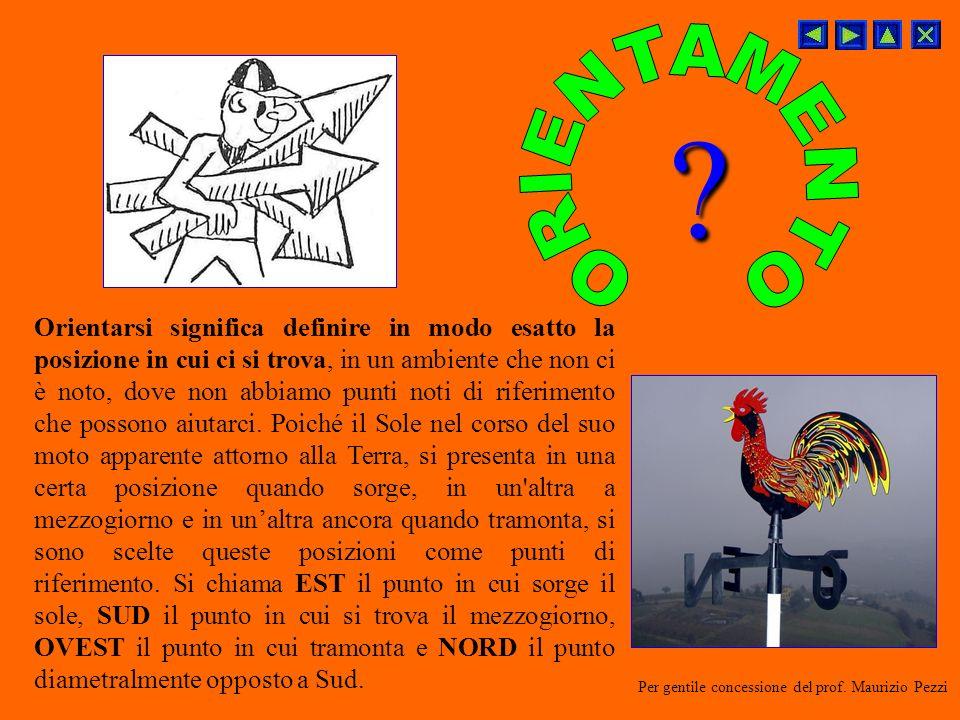 Lettura ragionata della città ESPERIENZA di ORIENTEERING A cura di Gloria Nobili e degli alunni del Liceo della Comunicazione S. Pio X Castel San Piet