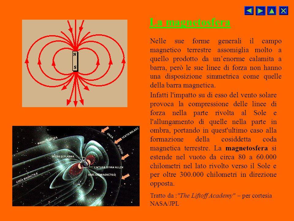 Nelle sue forme generali il campo magnetico terrestre assomiglia molto a quello prodotto da unenorme calamita a barra, però le sue linee di forza non hanno una disposizione simmetrica come quelle della barra magnetica.
