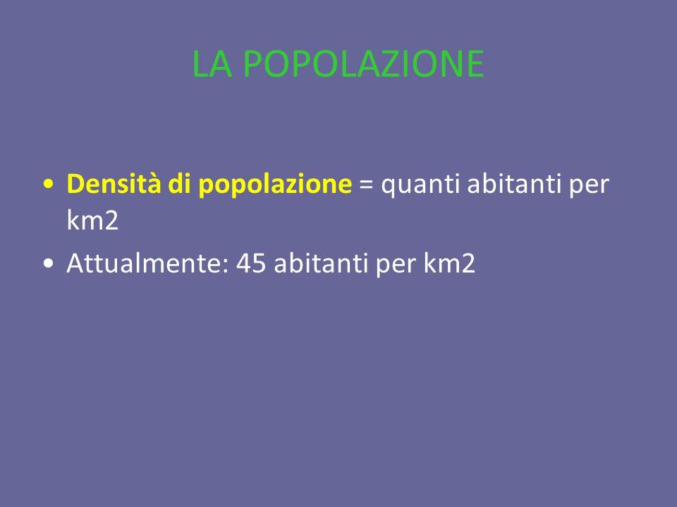 LA POPOLAZIONE Densità di popolazione = quanti abitanti per km2 Attualmente: 45 abitanti per km2