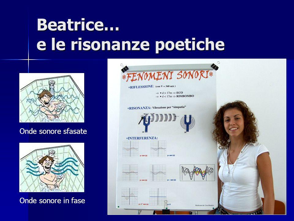 Beatrice… e le risonanze poetiche Onde sonore sfasate Onde sonore in fase