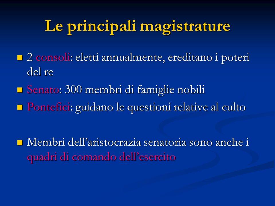 Le principali magistrature 2 consoli: eletti annualmente, ereditano i poteri del re 2 consoli: eletti annualmente, ereditano i poteri del re Senato: 3