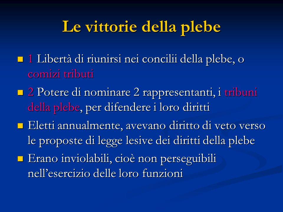 Le vittorie della plebe 1 Libertà di riunirsi nei concilii della plebe, o comizi tributi 1 Libertà di riunirsi nei concilii della plebe, o comizi trib