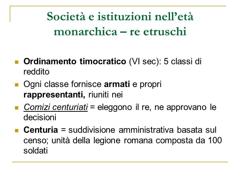 Società e istituzioni nelletà monarchica – re etruschi Ordinamento timocratico (VI sec): 5 classi di reddito Ogni classe fornisce armati e propri rapp