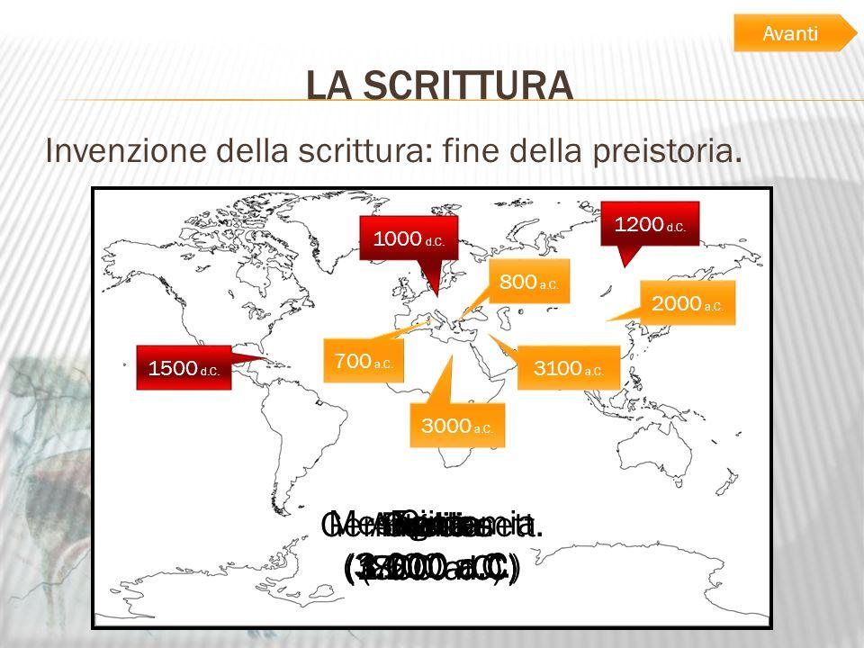 LA SCRITTURA Invenzione della scrittura: fine della preistoria. 3100 a.C. 3000 a.C. 2000 a.C. 800 a.C. 700 a.C. 1000 d.C. 1200 d.C. 1500 d.C. Mesopota
