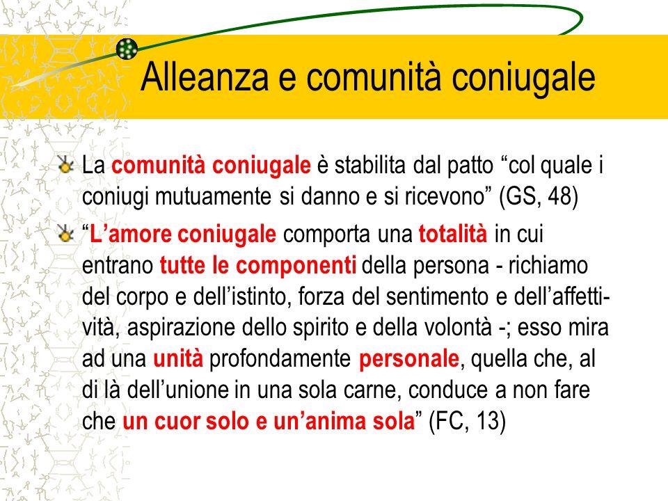 Alleanza e comunità coniugale La comunità coniugale è stabilita dal patto col quale i coniugi mutuamente si danno e si ricevono (GS, 48) Lamore coniug