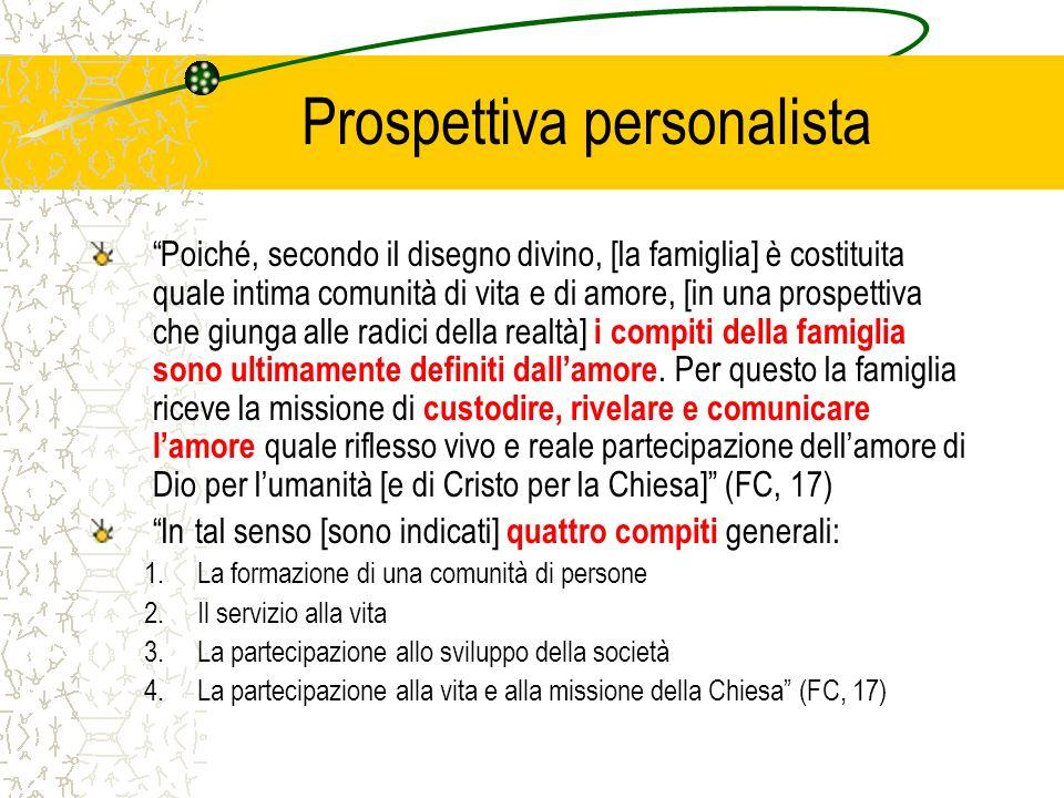 Prospettiva personalista Poiché, secondo il disegno divino, [la famiglia] è costituita quale intima comunità di vita e di amore, [in una prospettiva c