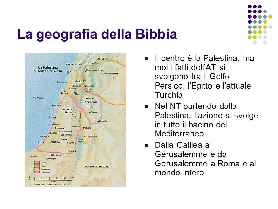 La geografia della Bibbia Il centro è la Palestina, ma molti fatti dellAT si svolgono tra il Golfo Persico, lEgitto e lattuale Turchia Nel NT partendo