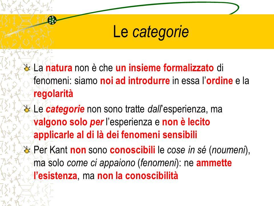 Le categorie La natura non è che un insieme formalizzato di fenomeni: siamo noi ad introdurre in essa l ordine e la regolarità Le categorie non sono t