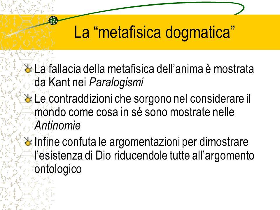 La metafisica dogmatica La fallacia della metafisica dellanima è mostrata da Kant nei Paralogismi Le contraddizioni che sorgono nel considerare il mon