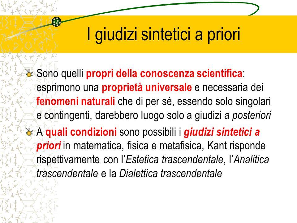 I giudizi sintetici a priori Sono quelli propri della conoscenza scientifica : esprimono una proprietà universale e necessaria dei fenomeni naturali c