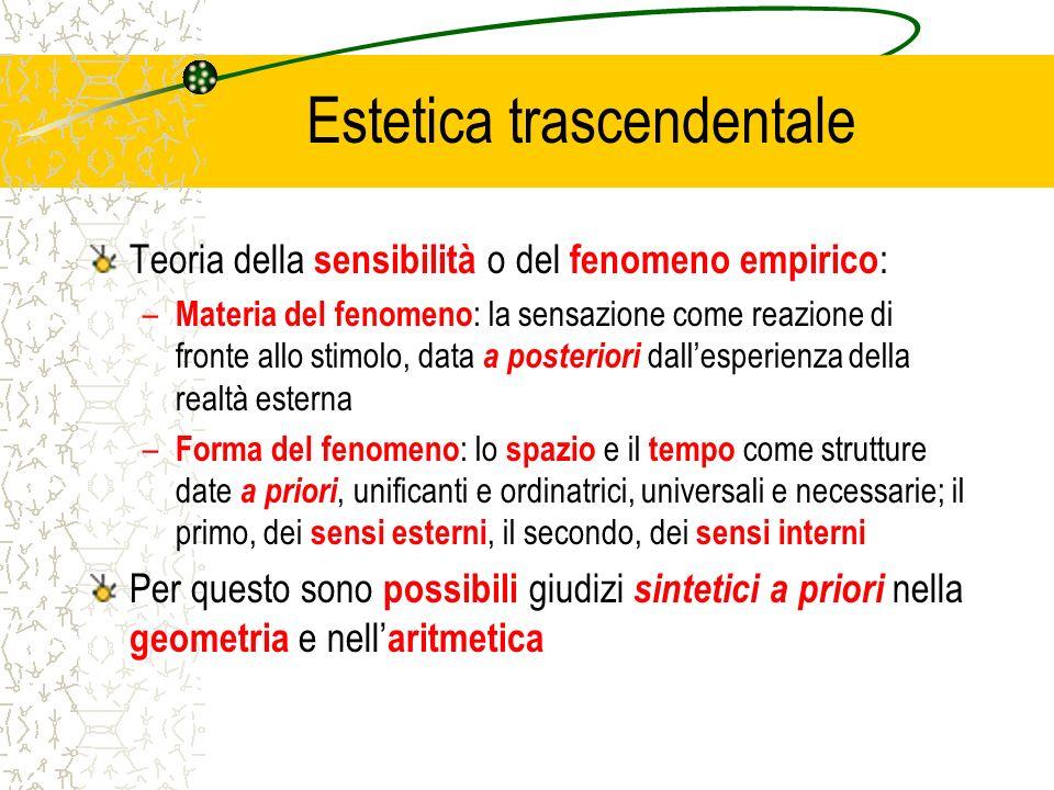 Estetica trascendentale Teoria della sensibilità o del fenomeno empirico : – Materia del fenomeno : la sensazione come reazione di fronte allo stimolo
