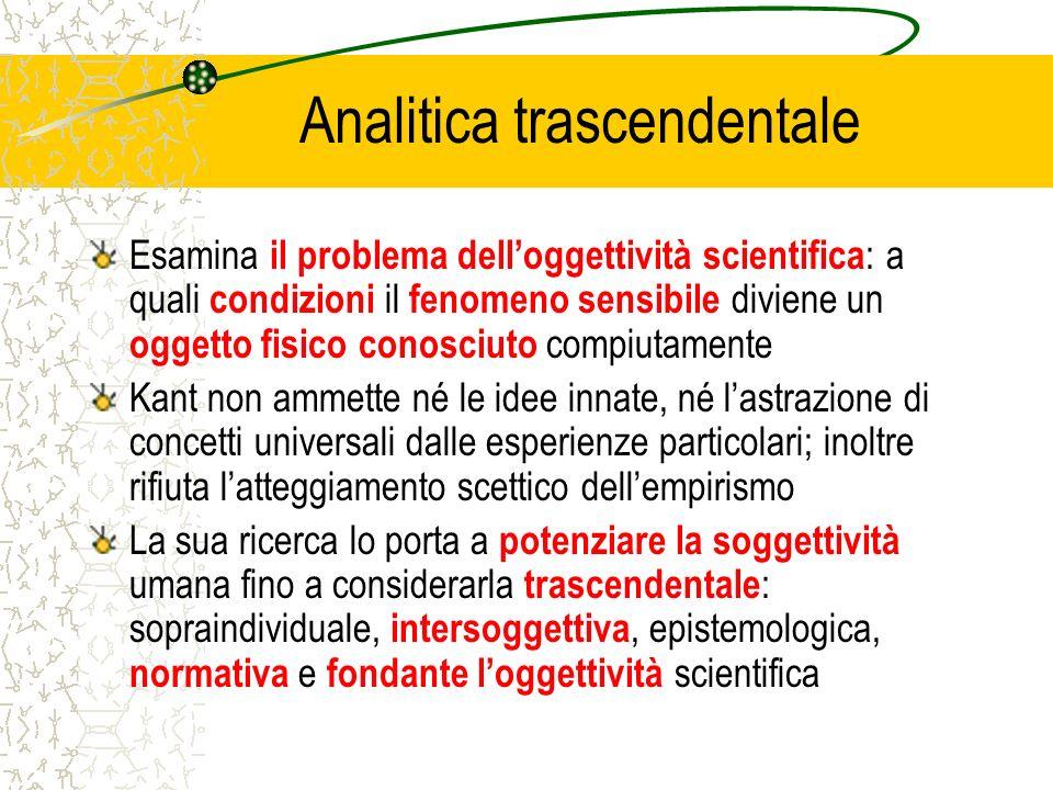 Analitica trascendentale Esamina il problema delloggettività scientifica : a quali condizioni il fenomeno sensibile diviene un oggetto fisico conosciu