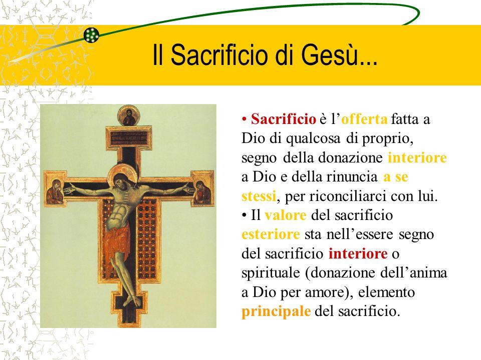 Il Sacrificio di Gesù... Sacrificio è lofferta fatta a Dio di qualcosa di proprio, segno della donazione interiore a Dio e della rinuncia a se stessi,