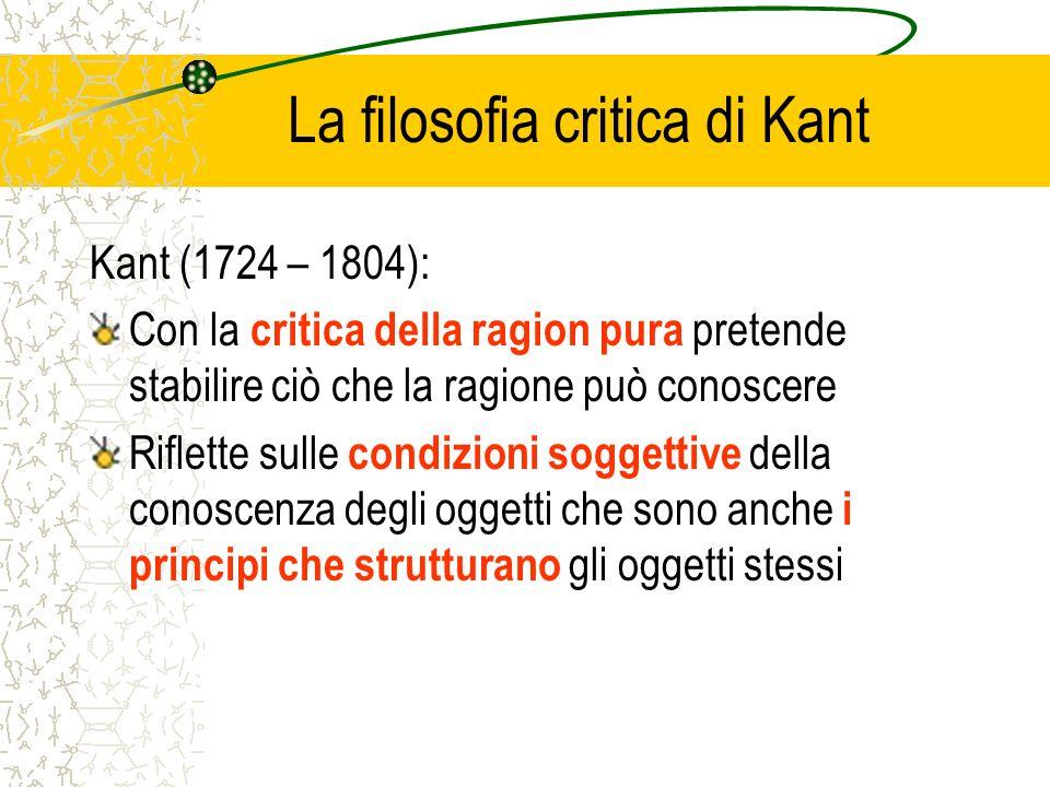 La filosofia critica di Kant Kant (1724 – 1804): Con la critica della ragion pura pretende stabilire ciò che la ragione può conoscere Riflette sulle c