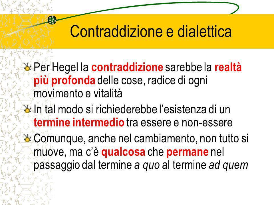 Contraddizione e dialettica Per Hegel la contraddizione sarebbe la realtà più profonda delle cose, radice di ogni movimento e vitalità In tal modo si richiederebbe lesistenza di un termine intermedio tra essere e non-essere Comunque, anche nel cambiamento, non tutto si muove, ma cè qualcosa che permane nel passaggio dal termine a quo al termine ad quem