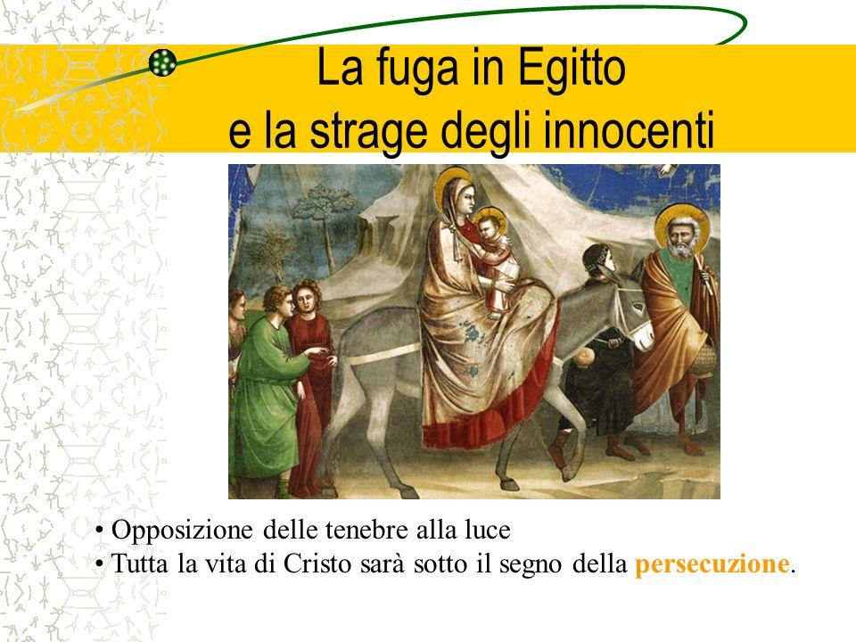 La fuga in Egitto e la strage degli innocenti Opposizione delle tenebre alla luce Tutta la vita di Cristo sarà sotto il segno della persecuzione.