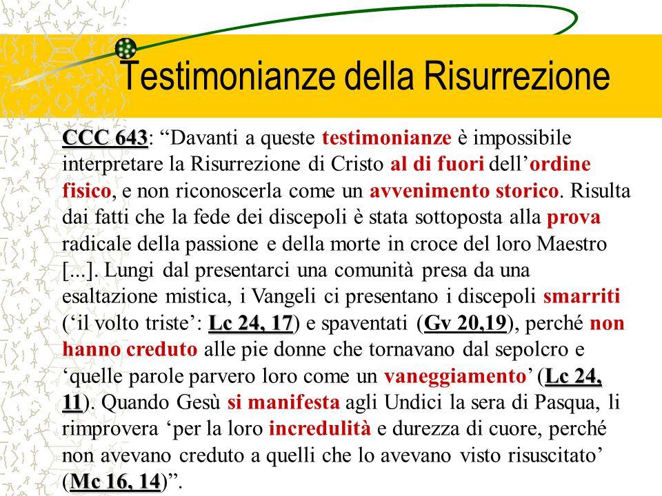 CCC 643 Lc 24, 17 Lc 24, 11 Mc 16, 14 CCC 643: Davanti a queste testimonianze è impossibile interpretare la Risurrezione di Cristo al di fuori dellordine fisico, e non riconoscerla come un avvenimento storico.