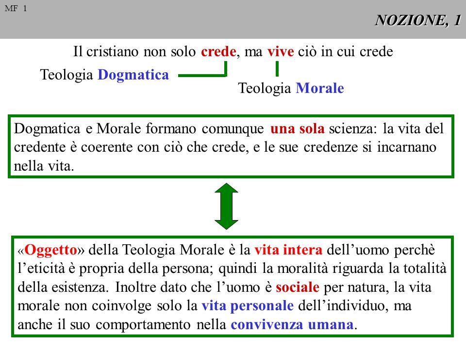 NOZIONE, 1 Il cristiano non solo crede, ma vive ciò in cui crede Teologia Dogmatica Teologia Morale Dogmatica e Morale formano comunque una sola scien