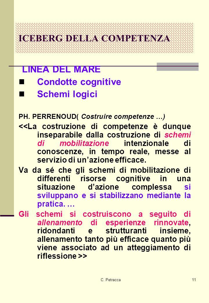 C.Petracca11 LINEA DEL MARE Condotte cognitive Schemi logici PH.