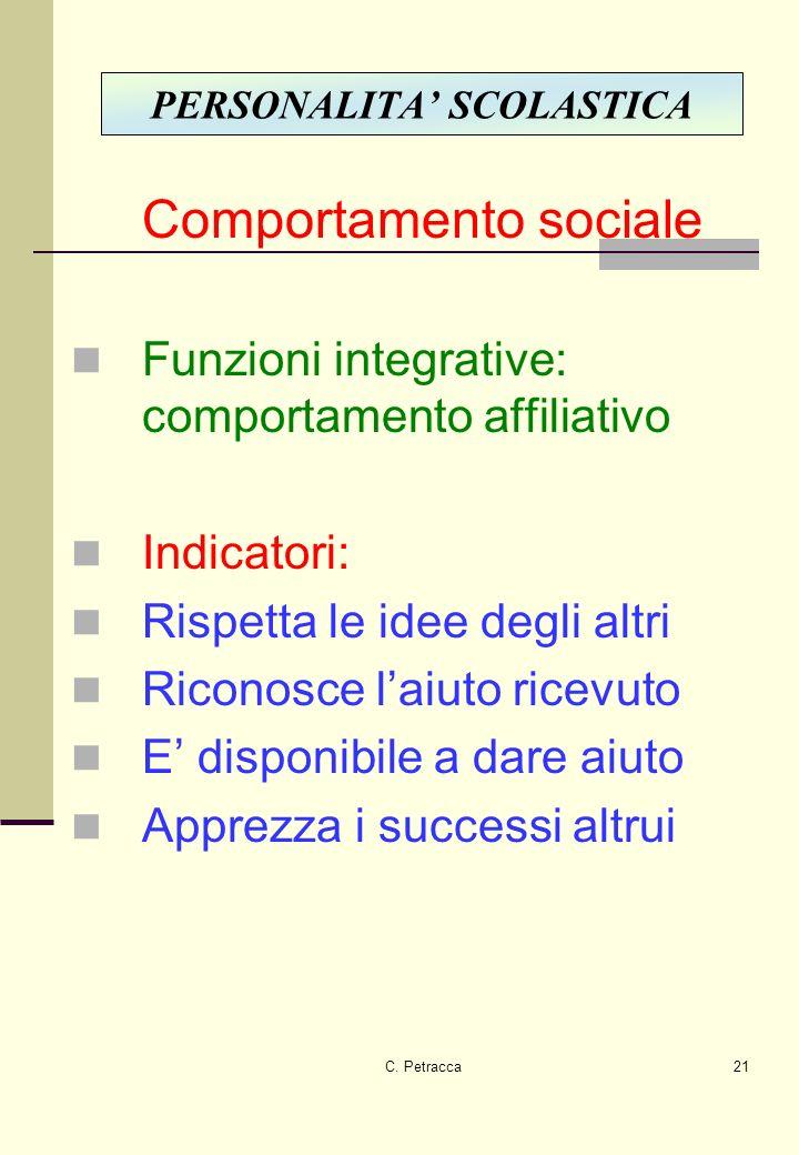 C. Petracca21 Comportamento sociale Funzioni integrative: comportamento affiliativo Indicatori: Rispetta le idee degli altri Riconosce laiuto ricevuto