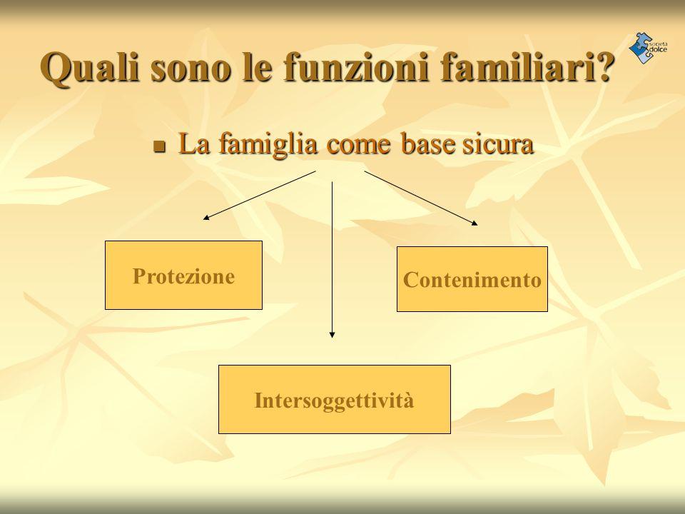 Quali sono le funzioni familiari? La famiglia come base sicura La famiglia come base sicura Protezione Contenimento Intersoggettività