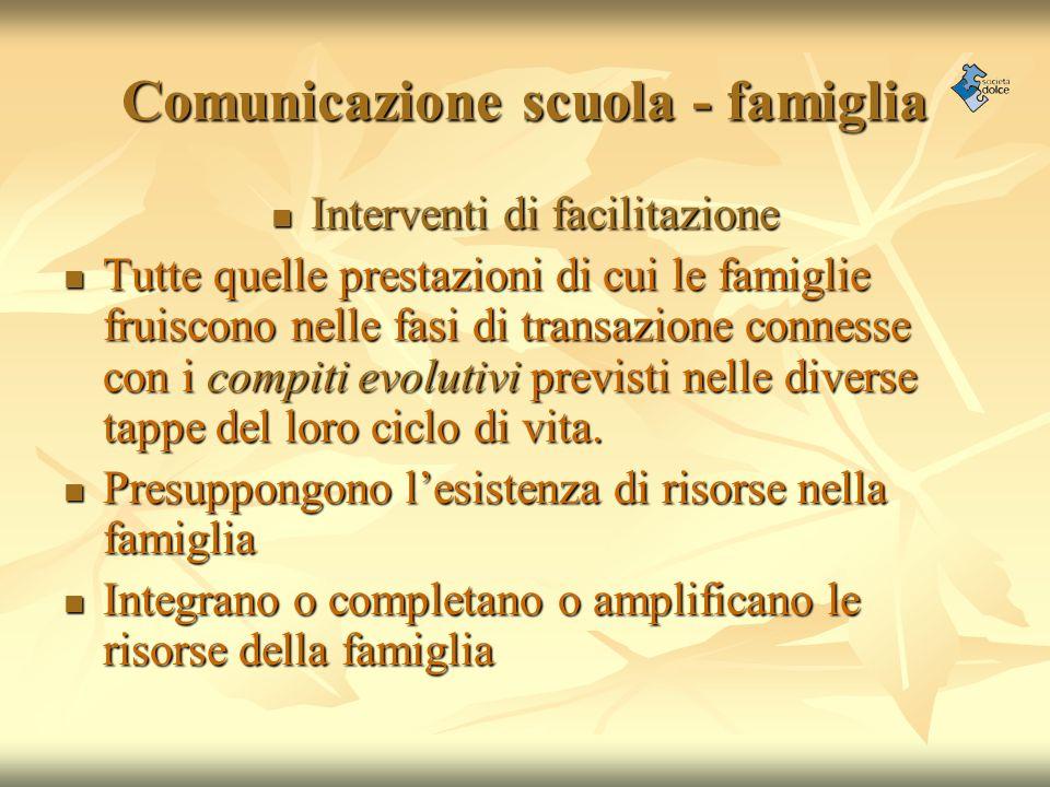 Comunicazione scuola - famiglia Interventi di facilitazione Interventi di facilitazione Tutte quelle prestazioni di cui le famiglie fruiscono nelle fa
