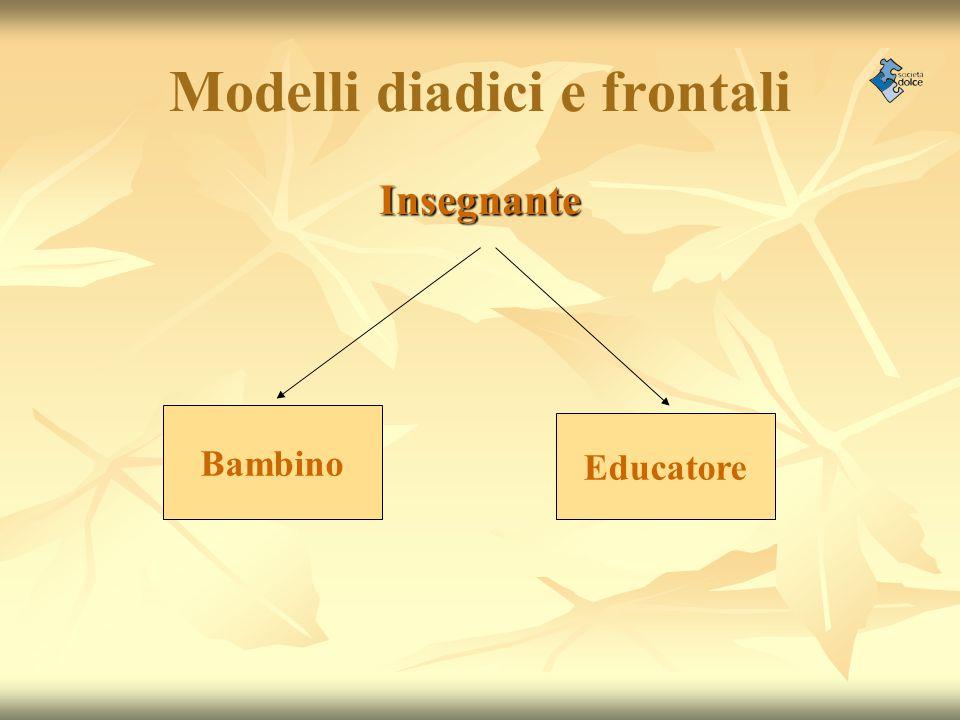 Modelli diadici e frontali Insegnante Bambino Educatore