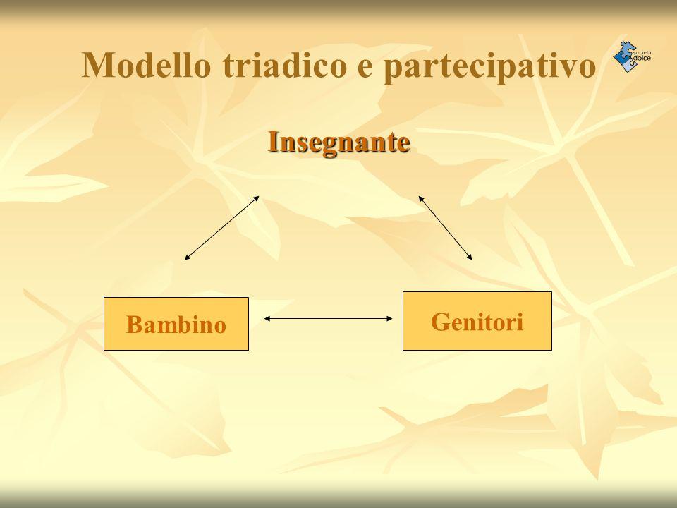 Modello triadico e partecipativo Insegnante Bambino Genitori