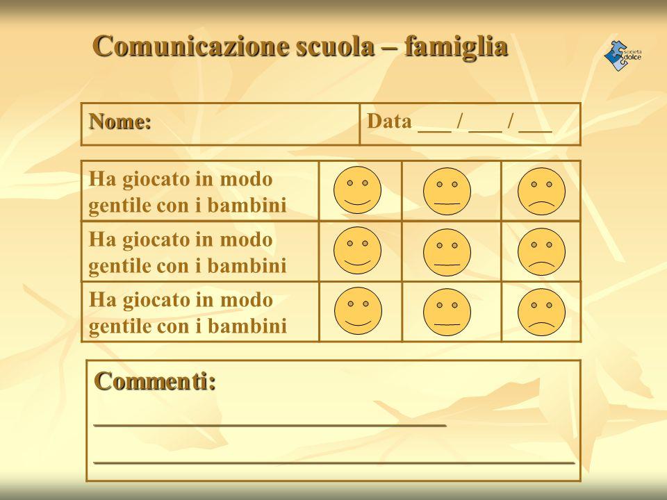Comunicazione scuola – famiglia Nome:Data ___ / ___ / ___ Ha giocato in modo gentile con i bambini Commenti: ___________________________ _____________