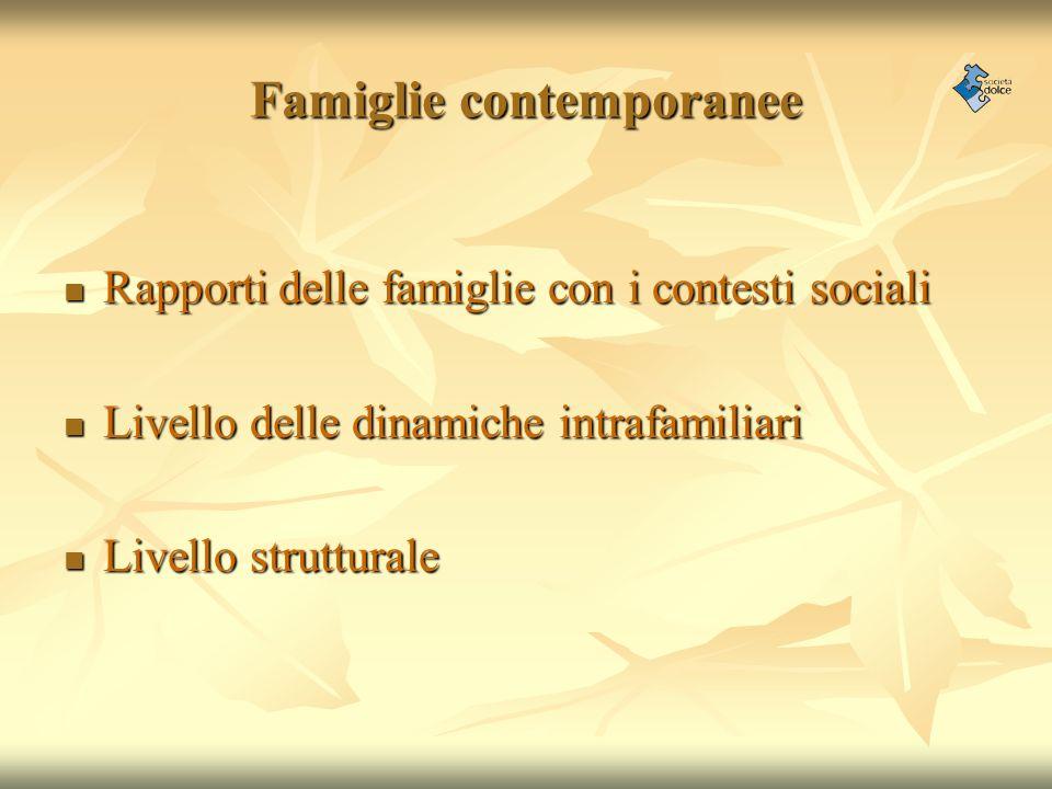 Famiglie contemporanee Rapporti delle famiglie con i contesti sociali Rapporti delle famiglie con i contesti sociali Livello delle dinamiche intrafami