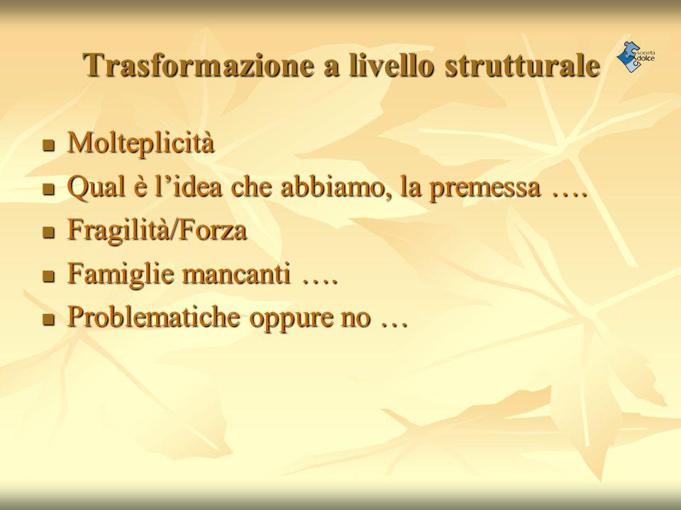 Trasformazione a livello strutturale Molteplicità Molteplicità Qual è lidea che abbiamo, la premessa …. Qual è lidea che abbiamo, la premessa …. Fragi