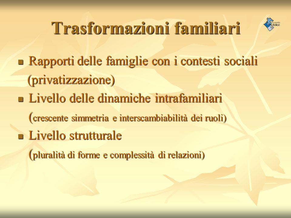 Trasformazioni familiari Rapporti delle famiglie con i contesti sociali Rapporti delle famiglie con i contesti sociali (privatizzazione) (privatizzazi