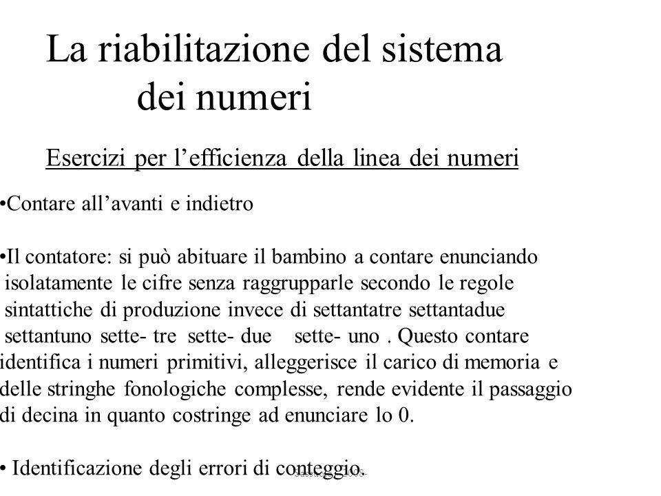 Sassuolo - 2008- La riabilitazione del sistema dei numeri dei numeri Esercizi per lefficienza della linea dei numeri Contare allavanti e indietro Il c