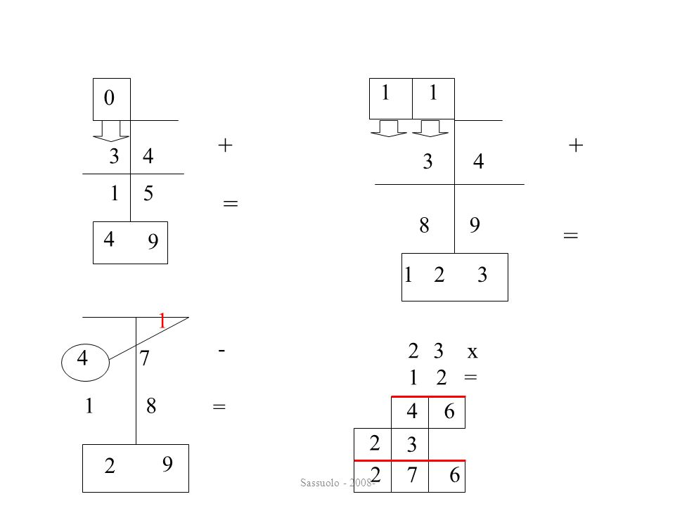 Sassuolo - 2008- + = 3 4 1 5 9 0 4 + = 3 4 8 9 3 1 2 1 1 - = 4 7 1 8 1 9 2 23 x 1 2 = 64 3 2 672