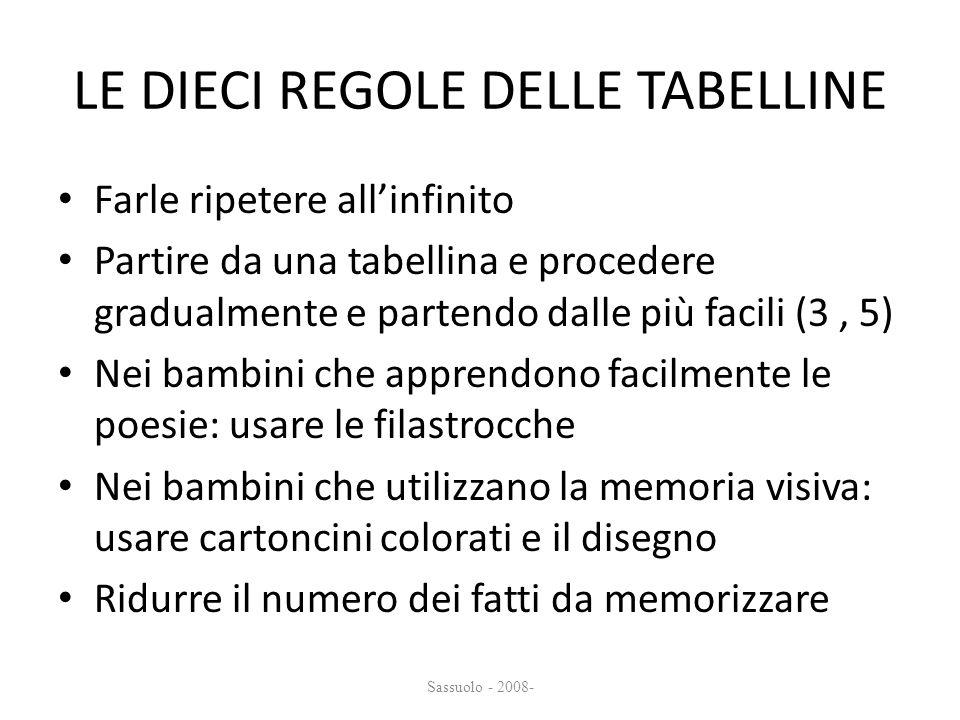 LE DIECI REGOLE DELLE TABELLINE Farle ripetere allinfinito Partire da una tabellina e procedere gradualmente e partendo dalle più facili (3, 5) Nei ba