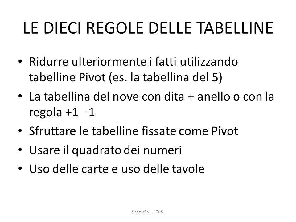 LE DIECI REGOLE DELLE TABELLINE Ridurre ulteriormente i fatti utilizzando tabelline Pivot (es. la tabellina del 5) La tabellina del nove con dita + an