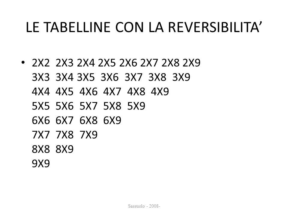 LE TABELLINE CON LA REVERSIBILITA 2X2 2X3 2X4 2X5 2X6 2X7 2X8 2X9 3X3 3X4 3X5 3X6 3X7 3X8 3X9 4X4 4X5 4X6 4X7 4X8 4X9 5X5 5X6 5X7 5X8 5X9 6X6 6X7 6X8