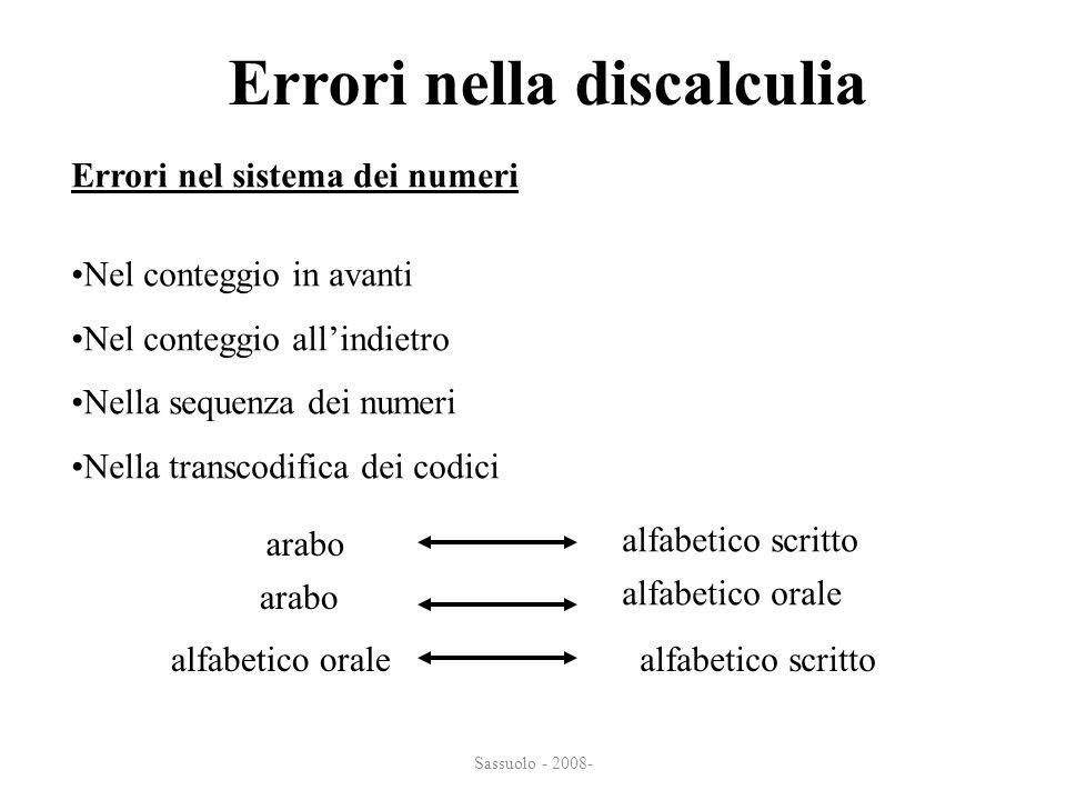 Sassuolo - 2008- Errori nella discalculia Errori nel sistema dei numeri Nel conteggio in avantiNel conteggio in avanti Nel conteggio allindietroNel co