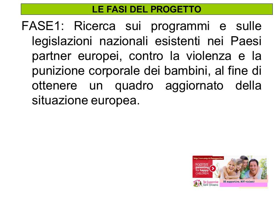 FASE1: Ricerca sui programmi e sulle legislazioni nazionali esistenti nei Paesi partner europei, contro la violenza e la punizione corporale dei bambi