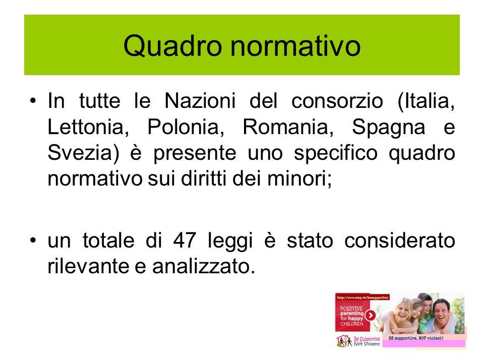Quadro normativo In tutte le Nazioni del consorzio (Italia, Lettonia, Polonia, Romania, Spagna e Svezia) è presente uno specifico quadro normativo sui