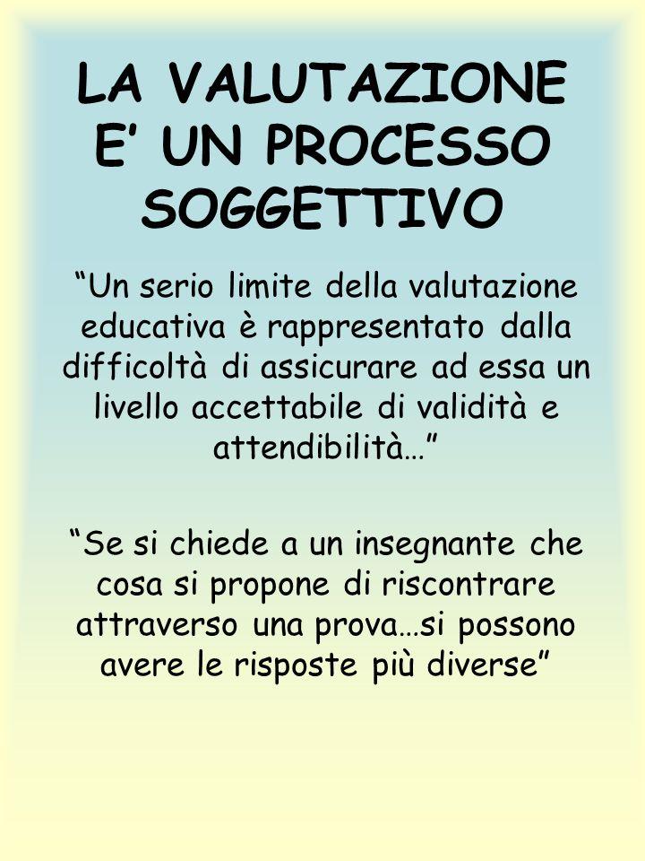 PROVE SOGGETTIVE NON STRUTTURATE 1- COLLOQUIO ORALE 2- INTERROGAZIONE ORALE 3- DIALOGO 4- DIBATTITO 5- DISCUSSIONE 6- CONVERSAZIONE 7- COMPOSIZIONE/ESPRESSIONE SCRITTA- ICONICA – MUSICALE - MOTORIA