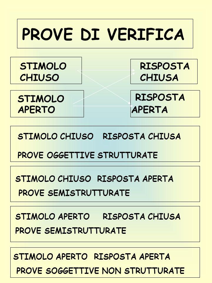 PROVE OGGETTIVE A SCELTA OBBLIGATA 1 - MAZZINI SOSTENEVA LA NECESSITA DI CREARE UNA FEDERAIONE DI STATI ITALIANI, PRESIEDUTA DAL PAPA V F 2-MAZZINI GIOBERTI SOSTENEVA LA NECESSITA… 3-GINEVRA E LA CAPITALE DELLA SVIZZERA ZURIGO 4-I GIANSENISTI ATTRIBUIVANO MOLTA IMPORTANZA ALLINSEGNAMENTO DEL LATINO CHE CONSIDERAVANO STRUMENTO DI FORMAZIONE LOGICA NECESSARIO PER LEGGERE I TESTI SACRI