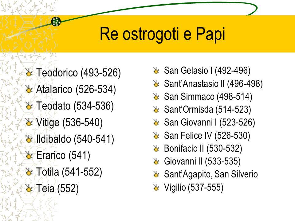Re ostrogoti e Papi Teodorico (493-526) Atalarico (526-534) Teodato (534-536) Vitige (536-540) Ildibaldo (540-541) Erarico (541) Totila (541-552) Teia