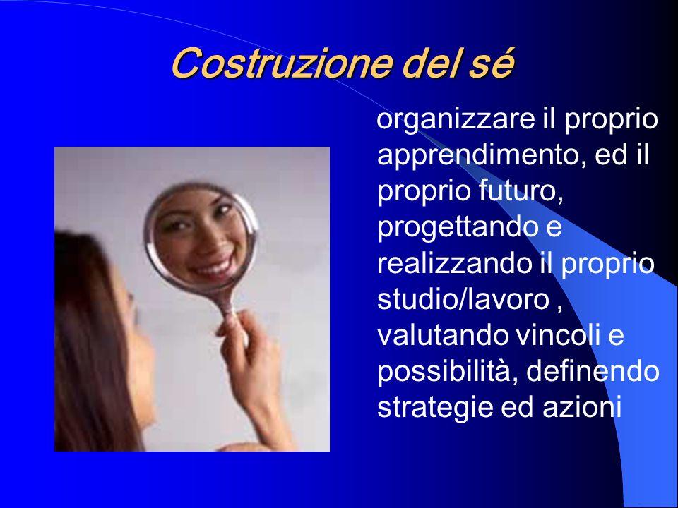 Costruzione del sé organizzare il proprio apprendimento, ed il proprio futuro, progettando e realizzando il proprio studio/lavoro, valutando vincoli e