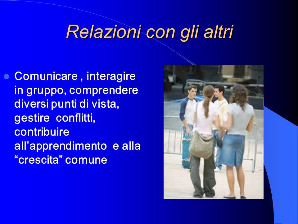 Relazioni con gli altri Comunicare, interagire in gruppo, comprendere diversi punti di vista, gestire conflitti, contribuire allapprendimento e alla c