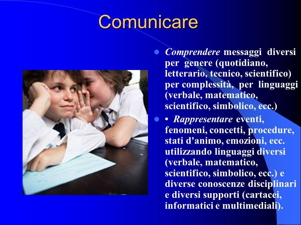 Comunicare Comprendere messaggi diversi per genere (quotidiano, letterario, tecnico, scientifico) per complessità, per linguaggi (verbale, matematico,